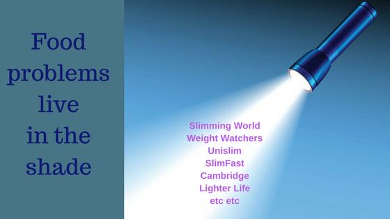 Spotlight on diets
